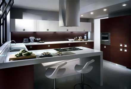 modern contemporary kitchen design-white cabinets